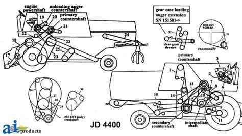 combine harvester parts diagram deere combines images