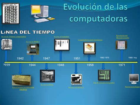 evoluci 243 n de la acci 243 n de tutela en colombia la evolucin de la computadora con imagenes taringa evolucion de computadoras
