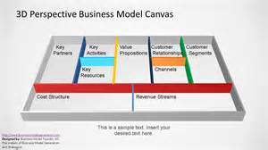 Model Template by 3d Perspective Business Model Canvas Powerpoint Template