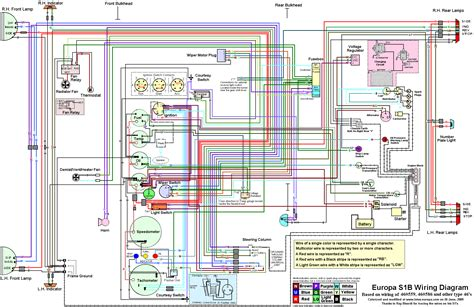 Colorized Wiring Diagrams on Lotus Europa.org
