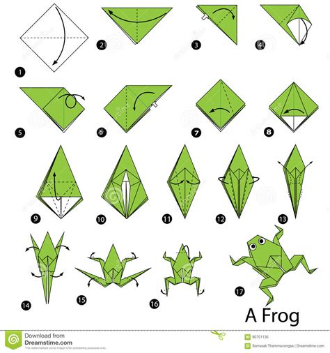 Origami Frog Steps - step by step how to make origami a frog