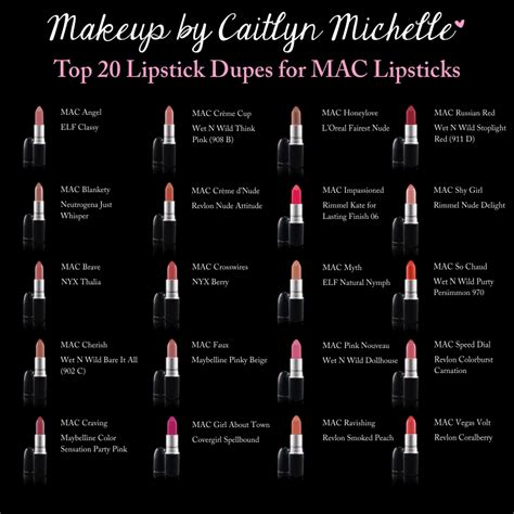 List Lipstik Nyx mac lipstick dupes
