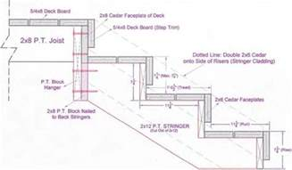 Porch Building Plans Ante Shed Plans 12x16 With Porch Fence