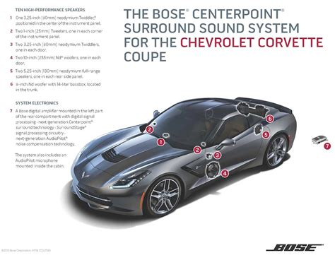 corvette sound system bose introduces two new sound systems for the 2014