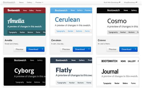 themes bootstrap easyui css bootstrap customization themes ui patterns and tools