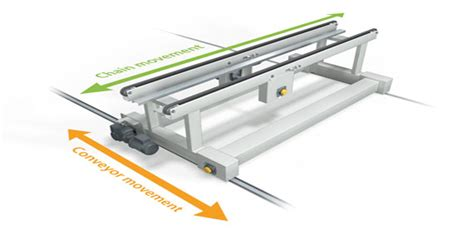 pulper feed system and dewiring conveyor systems