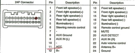 2005 mini cooper radio wiring diagram 37 wiring diagram
