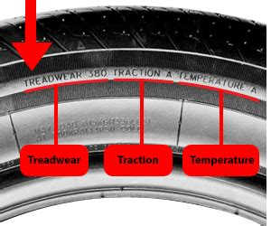 Car Tires Utqg Treadwear