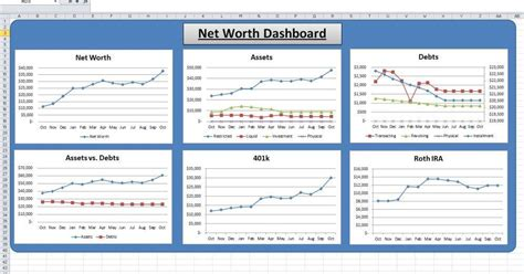 net worth template net worth tracking is my favorite thousandaire