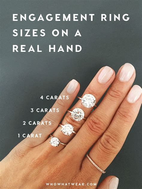 Engagement Ring Finger Size by A Side By Side Carat Comparison Of Different Engagement
