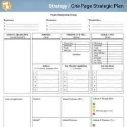 One Page Strategic Plan Template by Tools Step Consulting