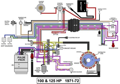 evinrude outboard ignition switch diagram wiring diagram