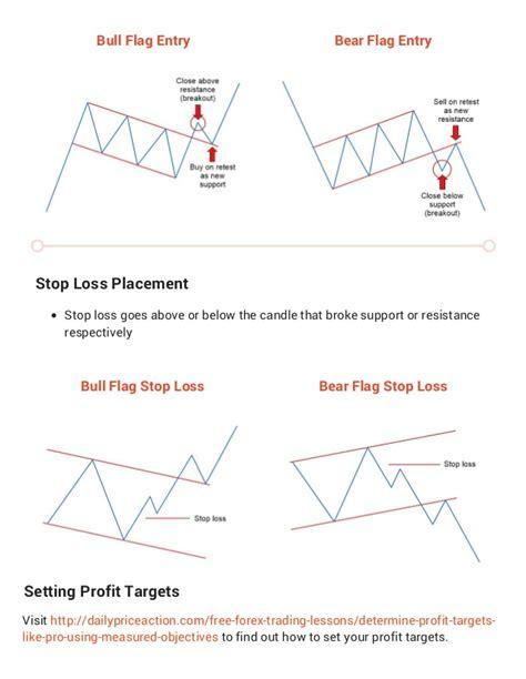 pattern cheat sheet forex chart patterns cheat sheet 3 forex chart patterns