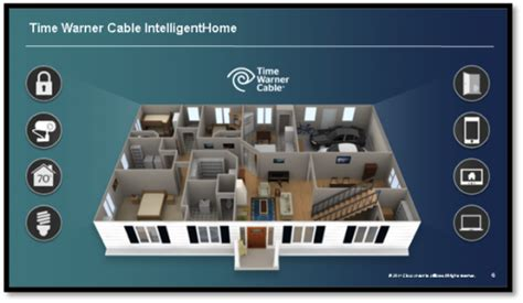 time warner home intelligence filati home