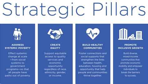 Strategy Pillars Pictures To Pin On Pinterest Pinsdaddy Strategic Pillars Template