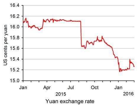 bank of china dollar exchange rate rmb to exchange rate exchange rate lira