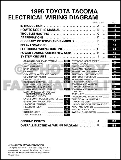 1995 toyota tacoma wiring diagram manual original