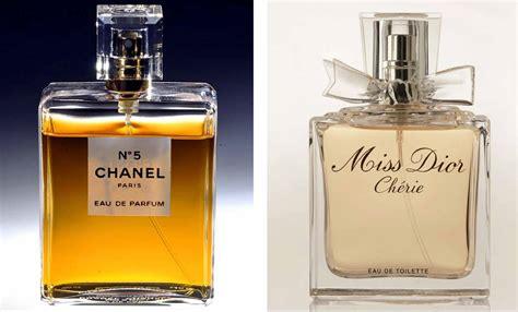 Parfum Fragrance perfume