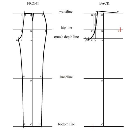 pattern drafting mens jeans constructing the basic trouser block pants pattern