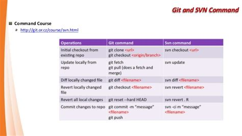 Tutorial Bonobo Git | git essential training sharing self