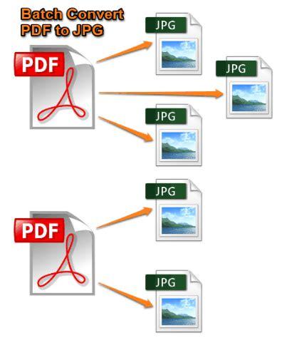Batch Convert Pdf To Image