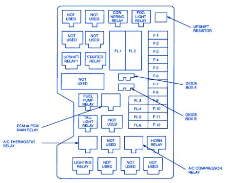 Isuzu Fuse Box Get Wiring Diagram