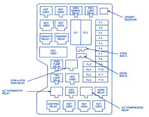 isuzu trooper  main fuse boxblock circuit breaker