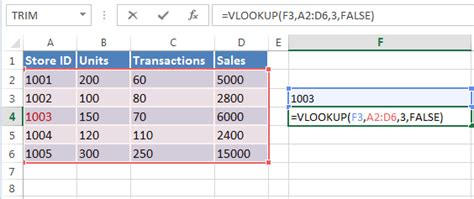 learn vlookup quickly excel business intelligence bi welkin systems limited