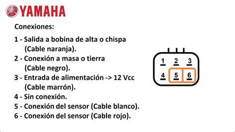 hd wallpapers wiring diagram of yamaha crypton fut earecom