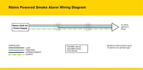 brk smoke alarm wiring diagram wiring diagram