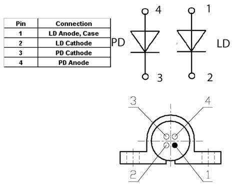 pin configuration of diode fiber coupled laser diode at 1590nm