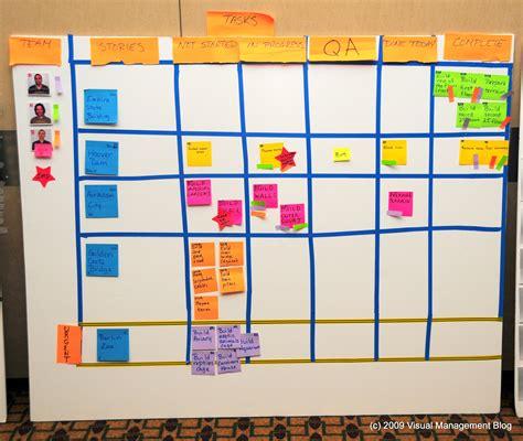 Visual Management Blog 183 Kanban Visual Management Board Template