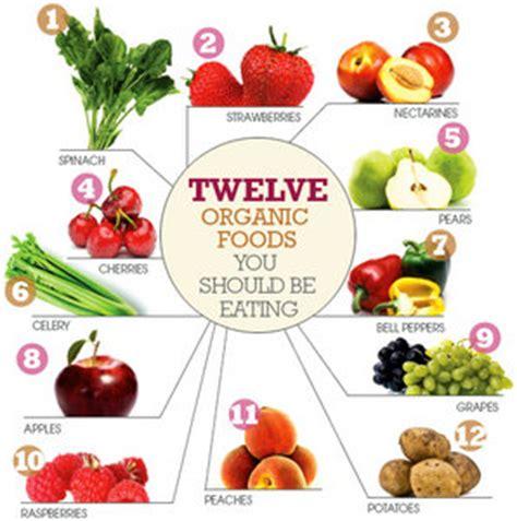 Twelve Organic Foods You Should Be Eating