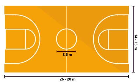 gambar dan ukuran lapangan olahraga bagian i smansa edu