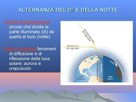 circolo di illuminazione della terra moti della terra