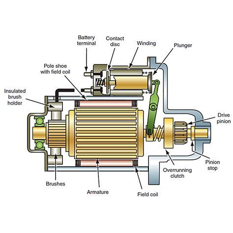 starter motor holden 3 ls1 v8 commodore monaro vt vx