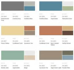 sherwin paint colors sherwin williams exterior house paint colors