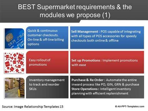 powerpoint proposal template 20 best business powerpoint