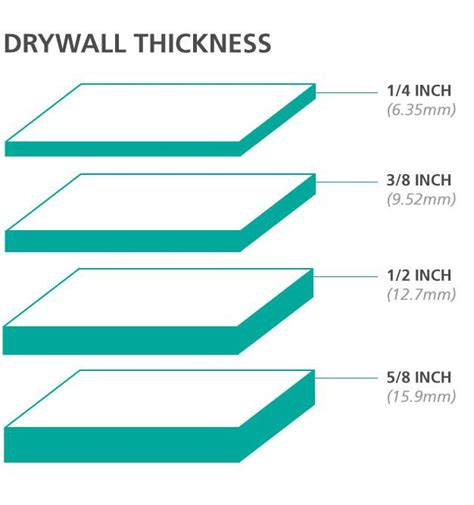 the go to guide for drywall size and thickness williams brothers corp medium