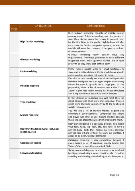 models application form