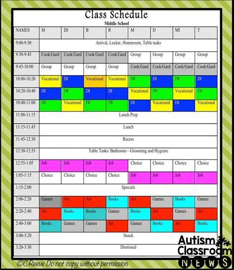 special education schedule template 5 exles of setting classroom schedules in special