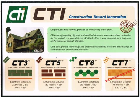 Kontraktor Acp Alumebond 2 architectural facade specialist