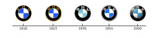 Bmw Logo History How Fast Is The Propeller Spinning In The Bmw Logo Rah