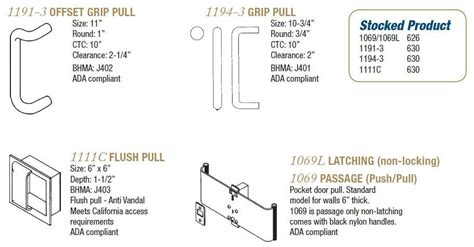 trimco hardware accessories