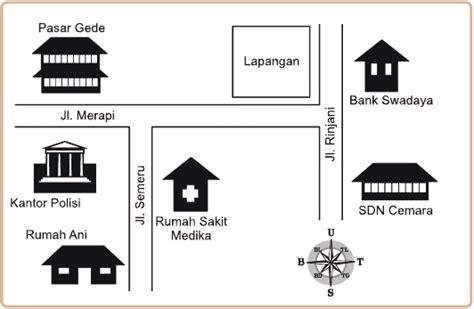 pengertian layout dan lokasi pengertian fungsi dan cara membaca denah dengan baik dan