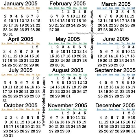 October 2005 Calendar What Happened In 2005 Inc Pop Culture Prices And Events