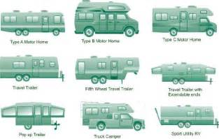 Jayco Eagle 5th Wheel Floor Plans what you wanted to know about rv types but was afraid to ask