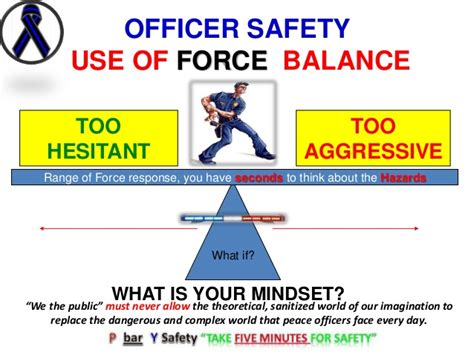 Officer Safety by Officer Safety Use Of Risk Assessment