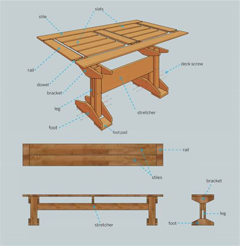 how to build a picnic table bench overview how to build a picnic table and benches this