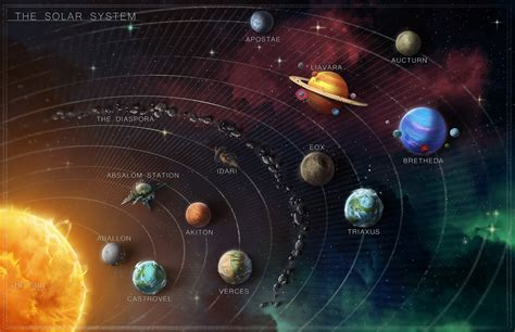 wallpaper starfinder rpg fiksi ilmiah tata surya